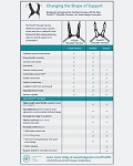 PivotFit Shoulder Harness Comparison Chart